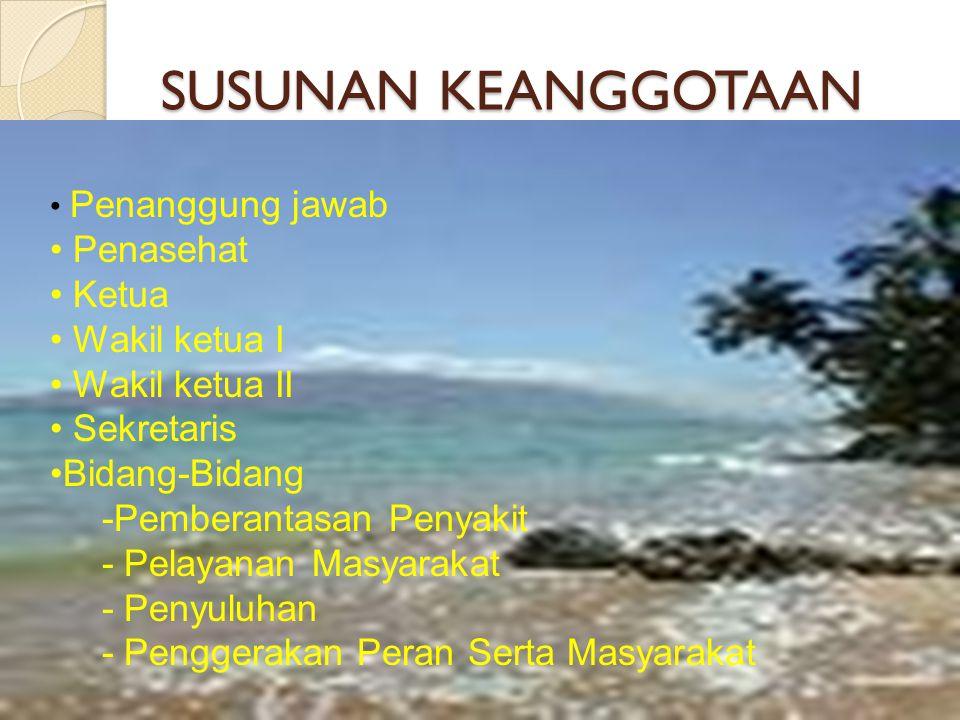 SUSUNAN KEANGGOTAAN Penasehat Ketua Wakil ketua I Wakil ketua II