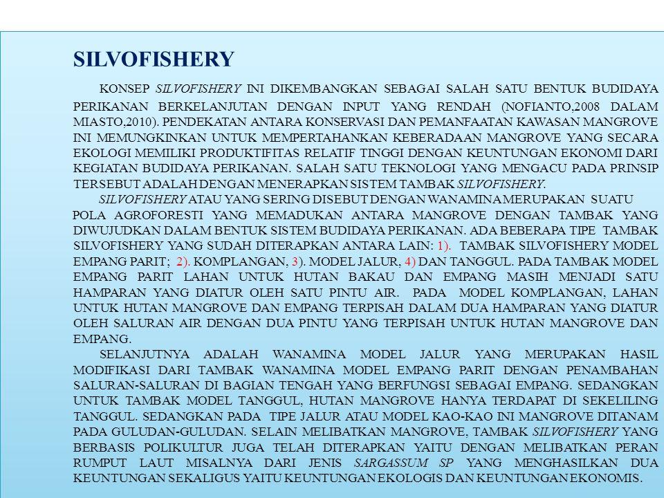 SILVOFISHERY
