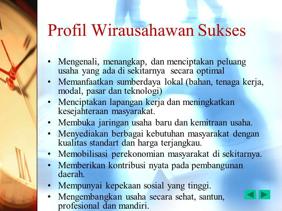 Profil Wirausahawan Sukses