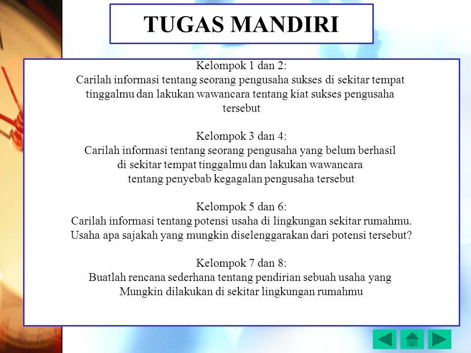 TUGAS MANDIRI Kelompok 1 dan 2: