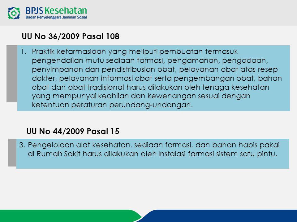 UU No 36/2009 Pasal 108 UU No 44/2009 Pasal 15