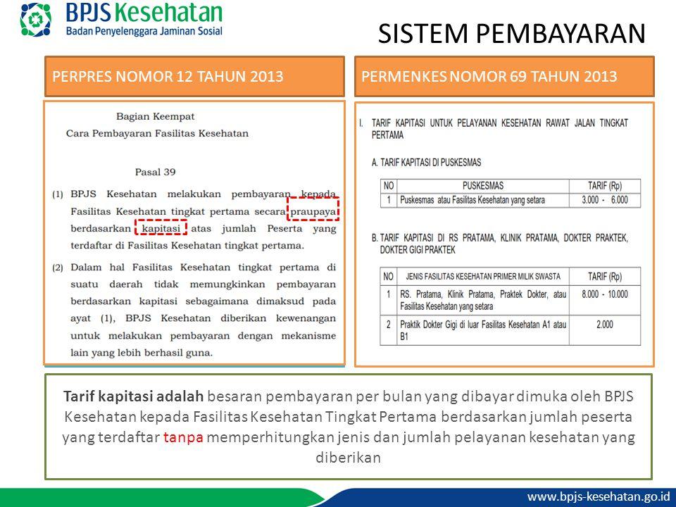 SISTEM PEMBAYARAN PERPRES NOMOR 12 TAHUN 2013