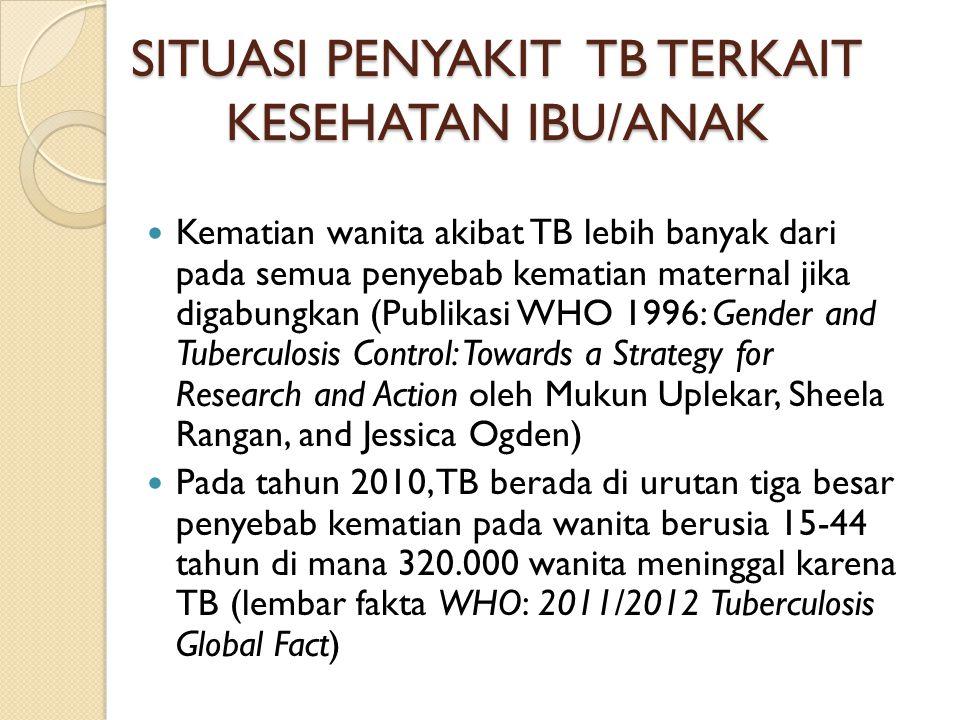 SITUASI PENYAKIT TB TERKAIT KESEHATAN IBU/ANAK