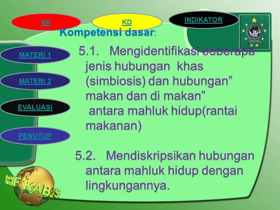 Kompetensi dasar: