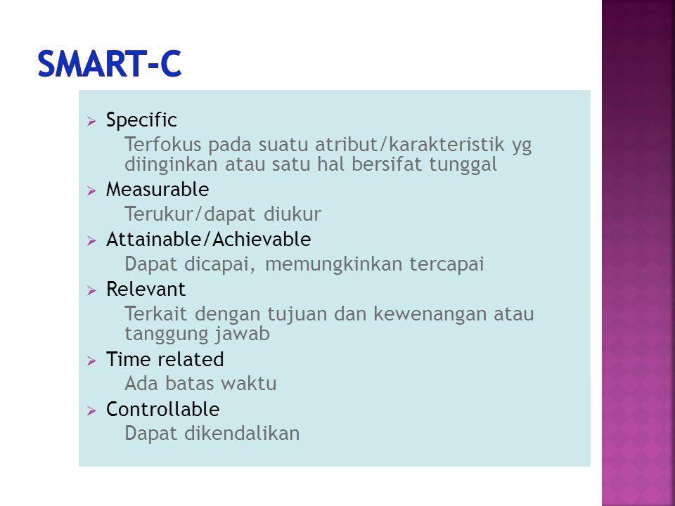 SMART-C Specific. Terfokus pada suatu atribut/karakteristik yg diinginkan atau satu hal bersifat tunggal.
