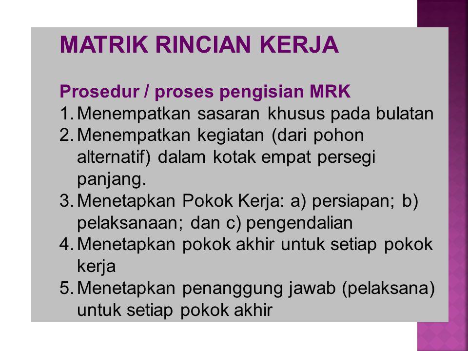 MATRIK RINCIAN KERJA Prosedur / proses pengisian MRK