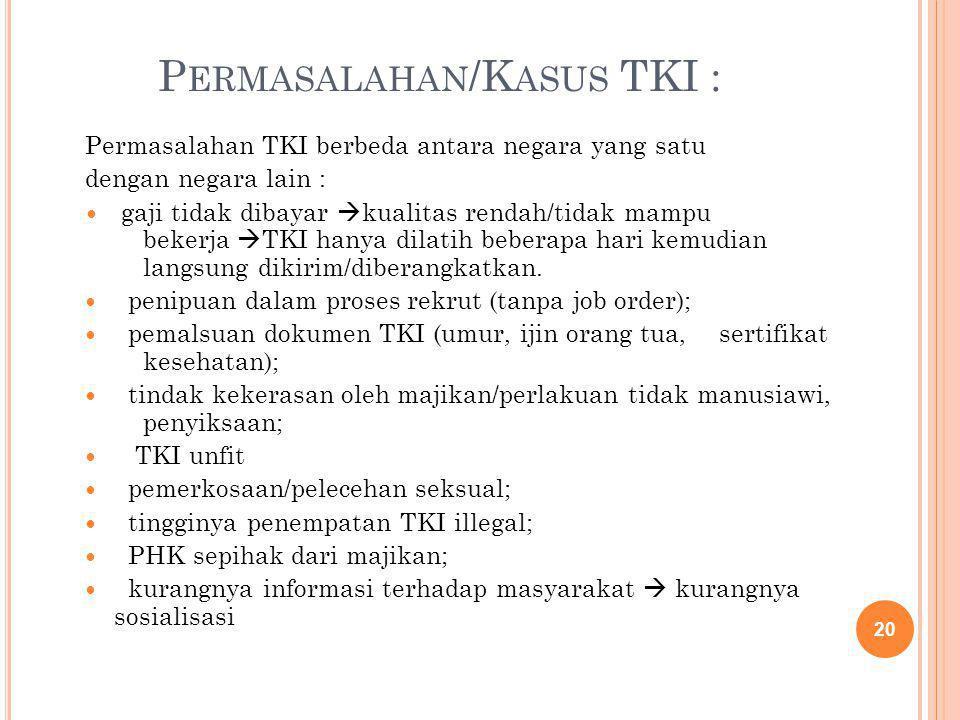 Permasalahan/Kasus TKI :