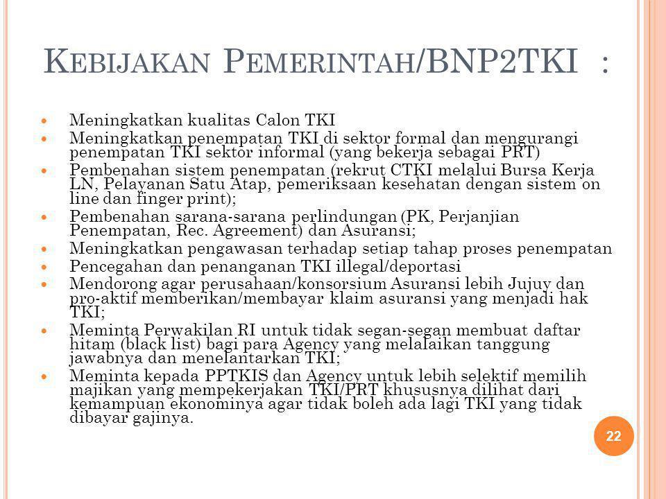 Kebijakan Pemerintah/BNP2TKI :