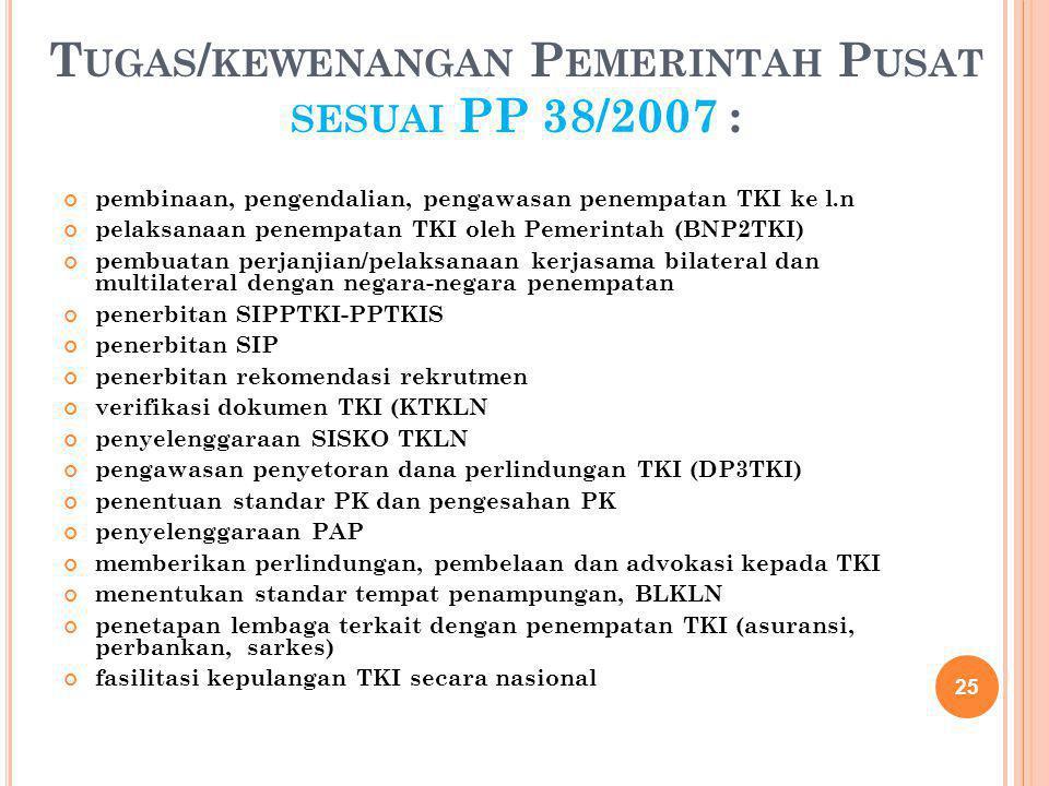 Tugas/kewenangan Pemerintah Pusat sesuai PP 38/2007 :