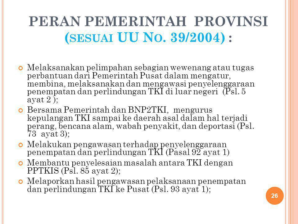 PERAN PEMERINTAH PROVINSI (sesuai UU No. 39/2004) :
