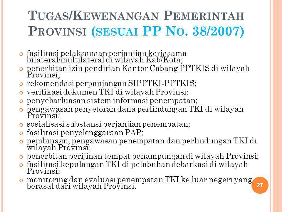 Tugas/Kewenangan Pemerintah Provinsi (sesuai PP No. 38/2007)