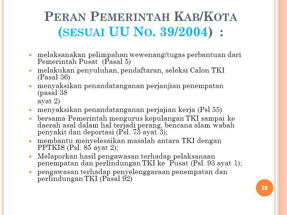 Peran Pemerintah Kab/Kota (sesuai UU No. 39/2004) :