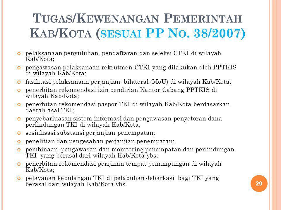 Tugas/Kewenangan Pemerintah Kab/Kota (sesuai PP No. 38/2007)
