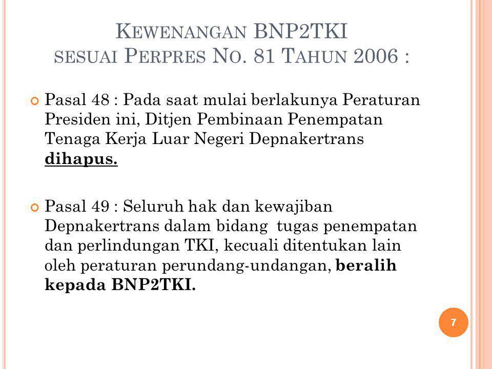 Kewenangan BNP2TKI sesuai Perpres No. 81 Tahun 2006 :