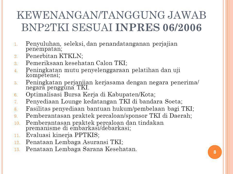KEWENANGAN/TANGGUNG JAWAB BNP2TKI SESUAI INPRES 06/2006