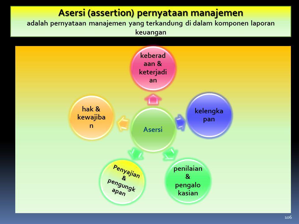 Asersi (assertion) pernyataan manajemen