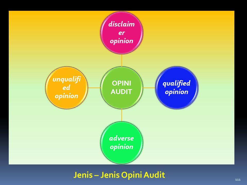 Jenis – Jenis Opini Audit