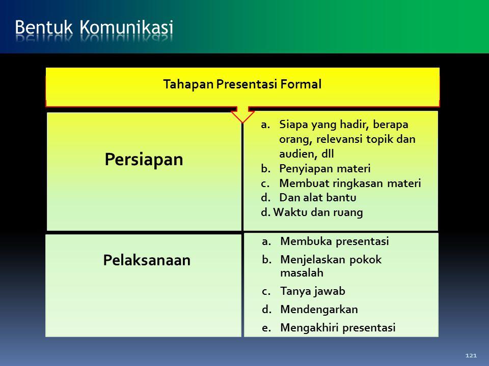 Tahapan Presentasi Formal