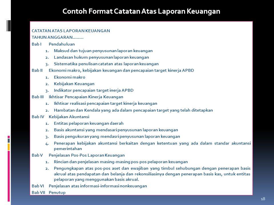 Contoh Format Catatan Atas Laporan Keuangan