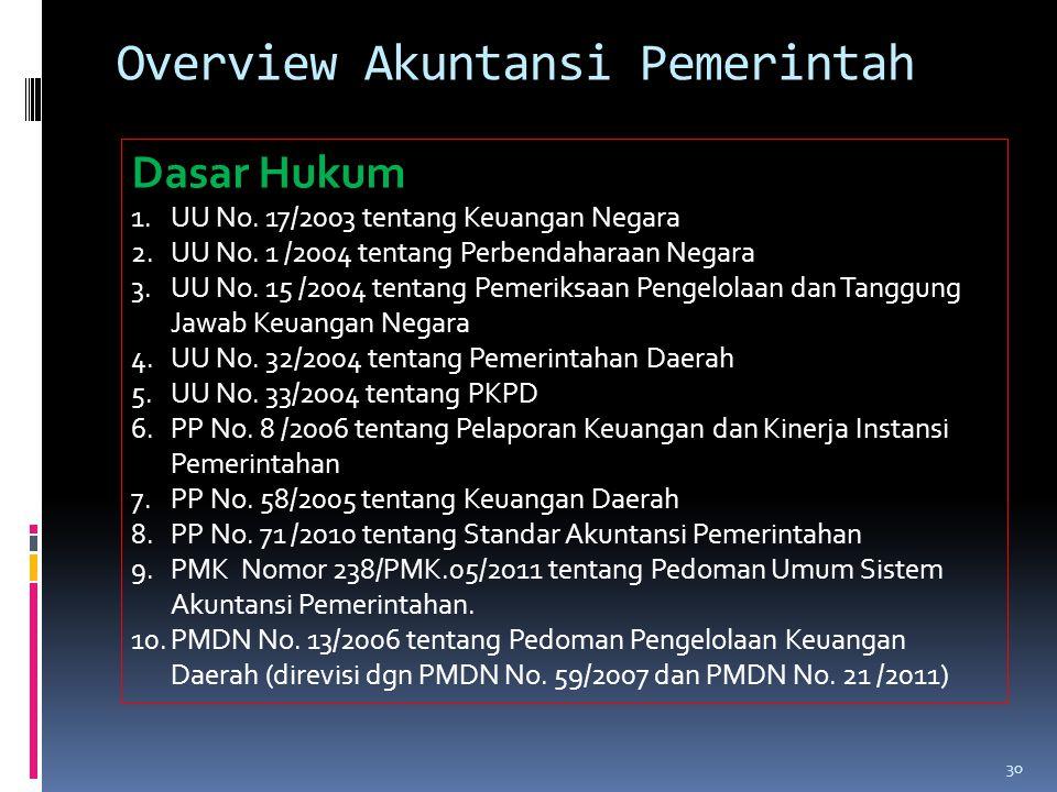 Overview Akuntansi Pemerintah