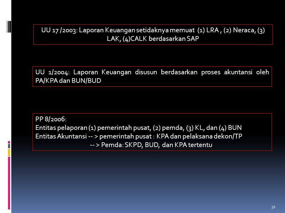 UU 17 /2003: Laporan Keuangan setidaknya memuat (1) LRA , (2) Neraca, (3) LAK, (4)CALK berdasarkan SAP