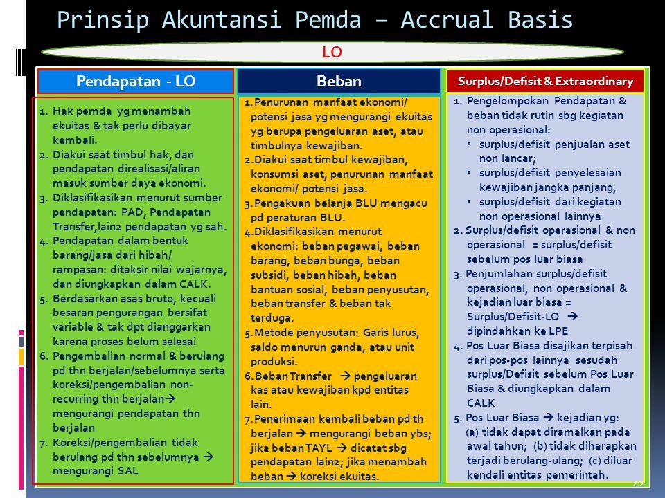 Prinsip Akuntansi Pemda – Accrual Basis