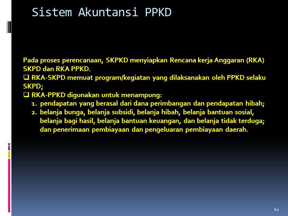 Sistem Akuntansi PPKD Pada proses perencanaan, SKPKD menyiapkan Rencana kerja Anggaran (RKA) SKPD dan RKA PPKD.