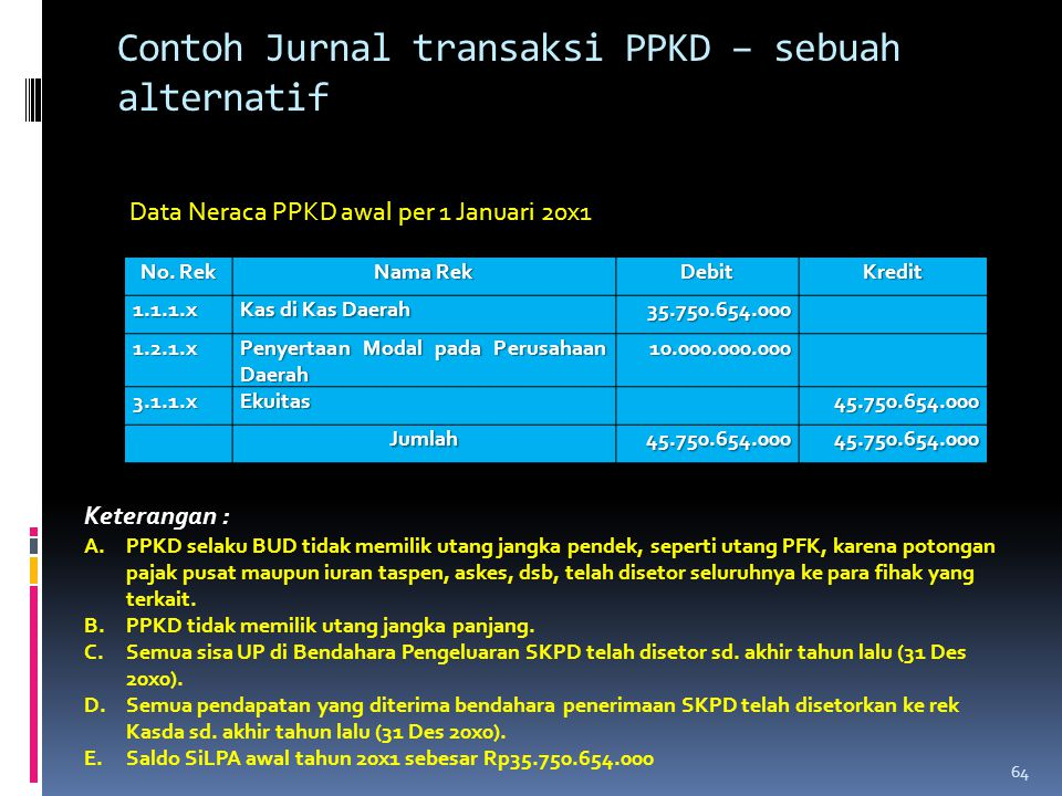Contoh Jurnal transaksi PPKD – sebuah alternatif