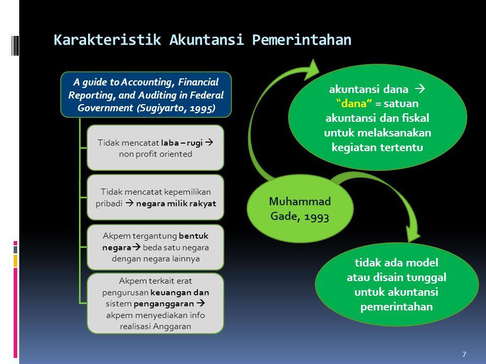 Karakteristik Akuntansi Pemerintahan