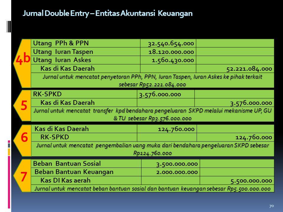 4b 5 6 7 Jurnal Double Entry – Entitas Akuntansi Keuangan