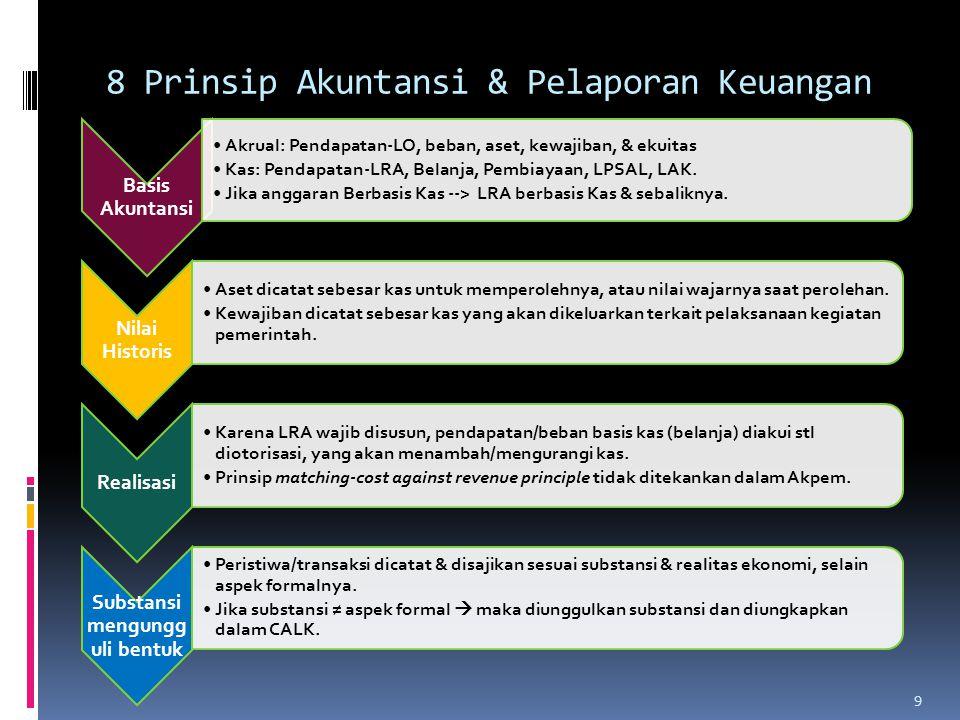 8 Prinsip Akuntansi & Pelaporan Keuangan