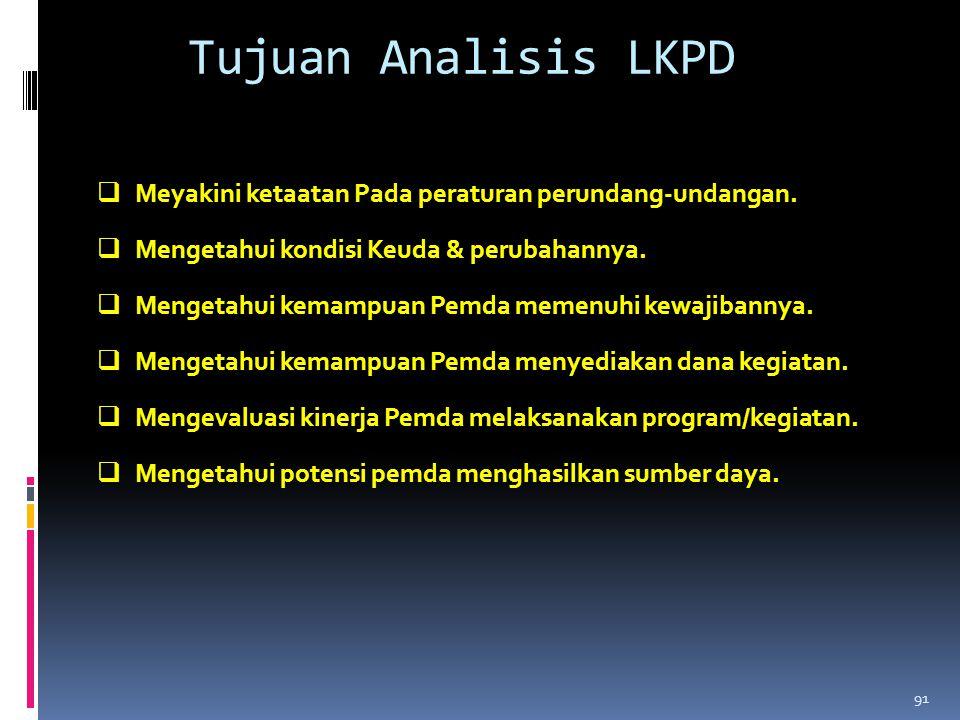 Tujuan Analisis LKPD Meyakini ketaatan Pada peraturan perundang-undangan. Mengetahui kondisi Keuda & perubahannya.