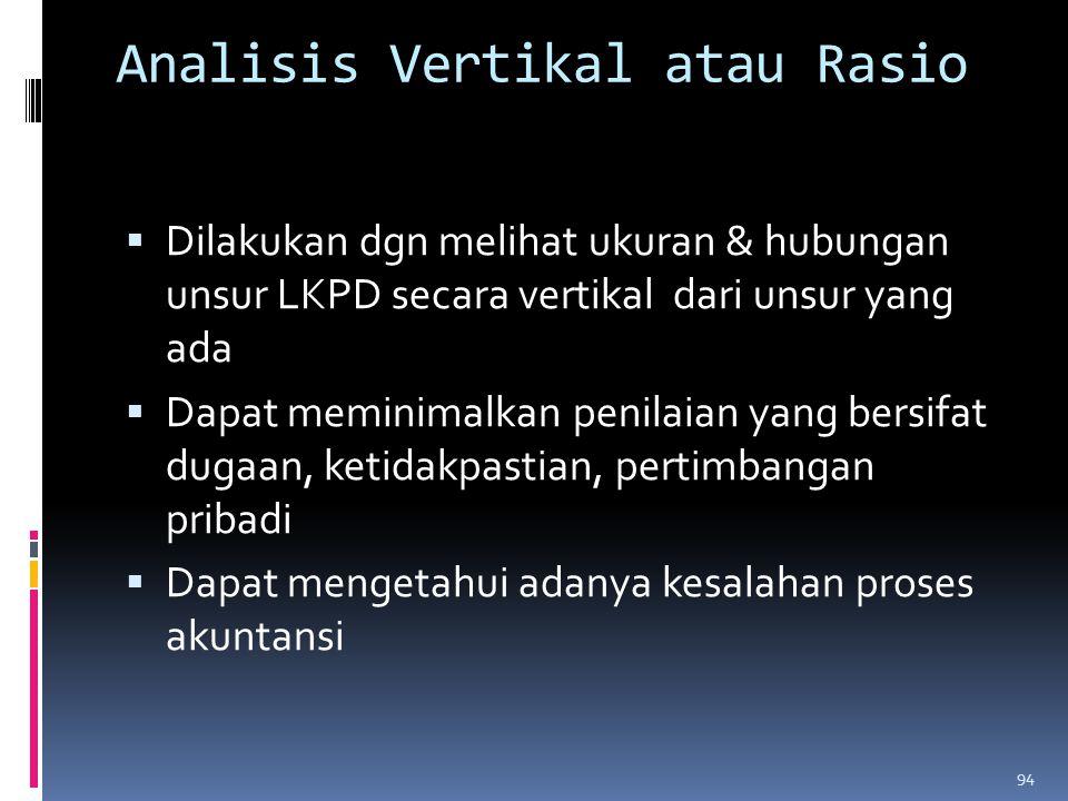 Analisis Vertikal atau Rasio