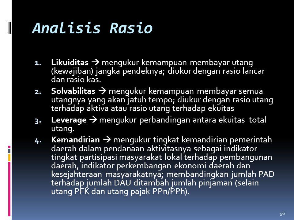 Analisis Rasio Likuiditas  mengukur kemampuan membayar utang (kewajiban) jangka pendeknya; diukur dengan rasio lancar dan rasio kas.