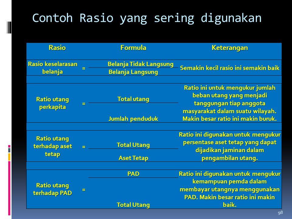 Contoh Rasio yang sering digunakan