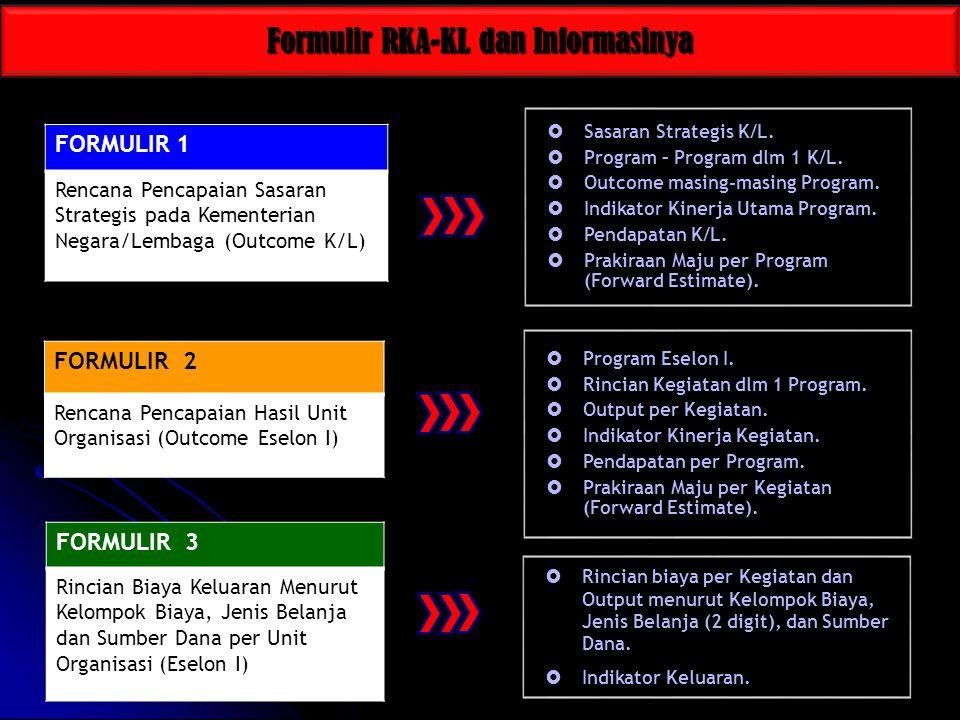 Formulir RKA-KL dan Informasinya