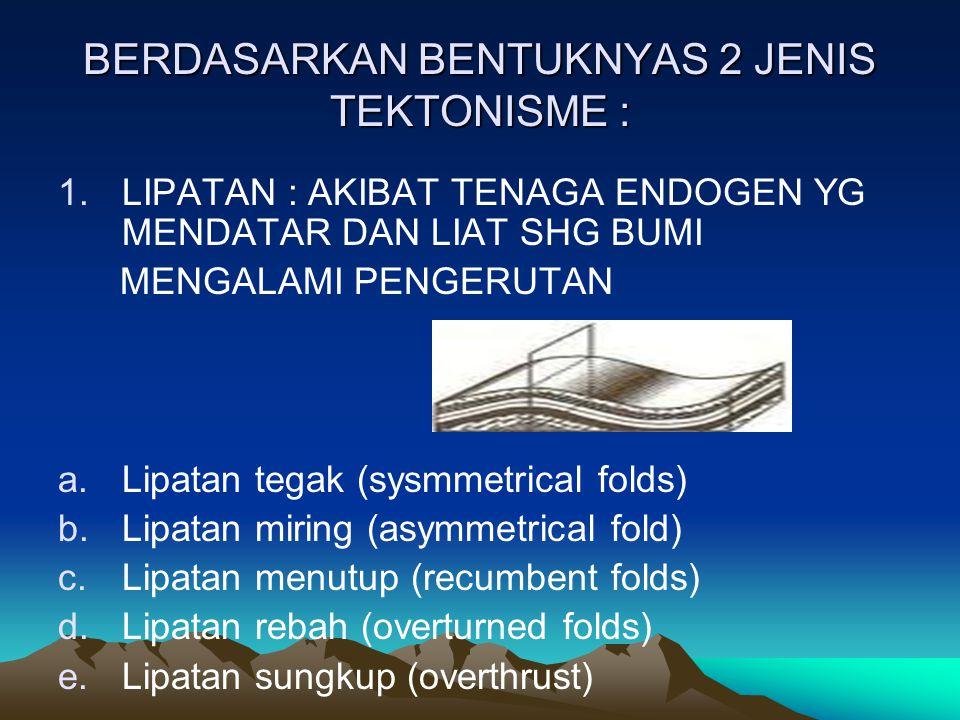 BERDASARKAN BENTUKNYAS 2 JENIS TEKTONISME :