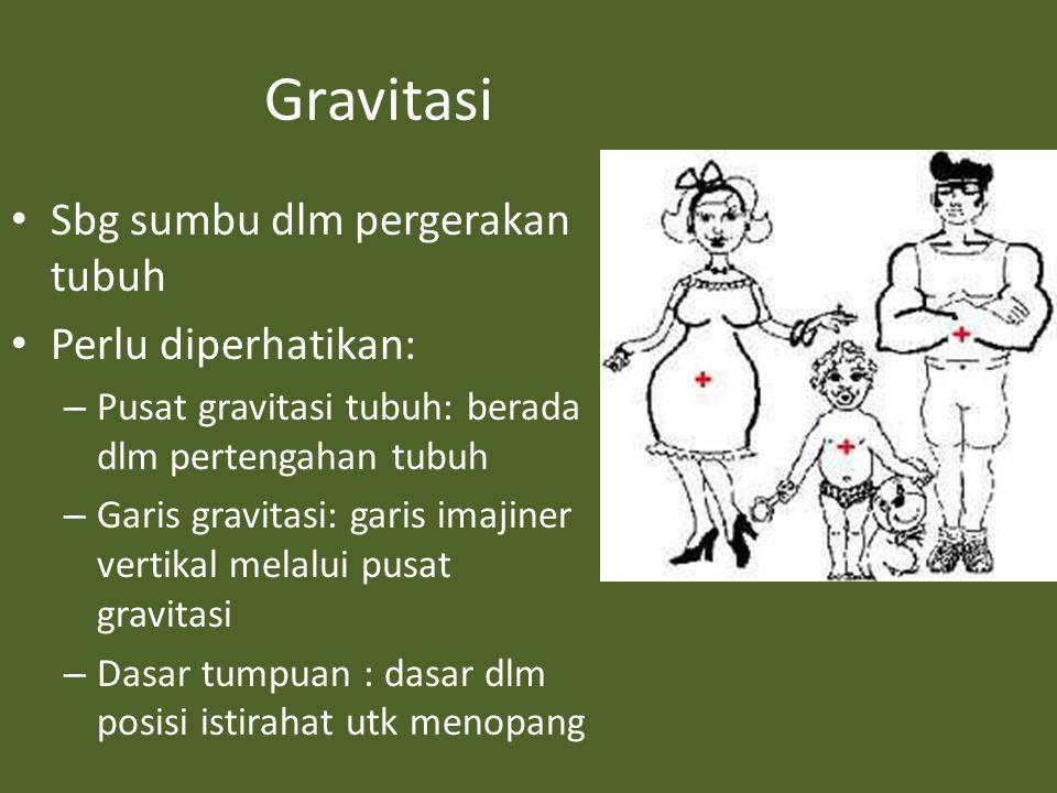 Gravitasi Sbg sumbu dlm pergerakan tubuh Perlu diperhatikan: