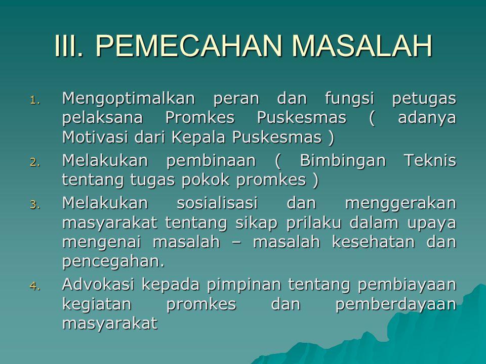 III. PEMECAHAN MASALAH Mengoptimalkan peran dan fungsi petugas pelaksana Promkes Puskesmas ( adanya Motivasi dari Kepala Puskesmas )