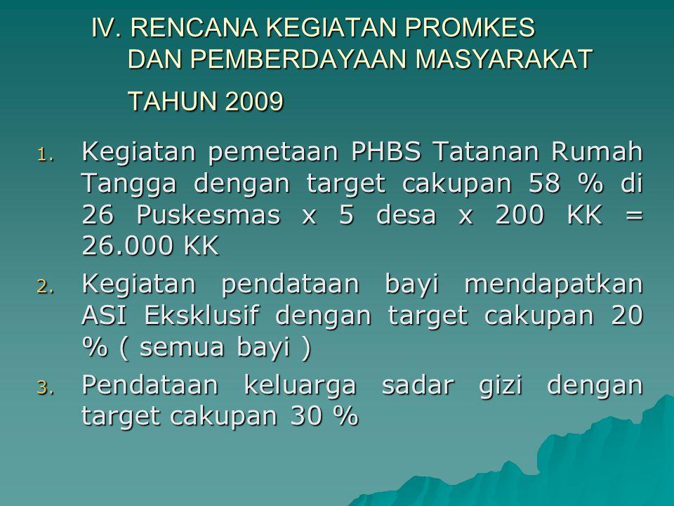 IV. RENCANA KEGIATAN PROMKES DAN PEMBERDAYAAN MASYARAKAT TAHUN 2009