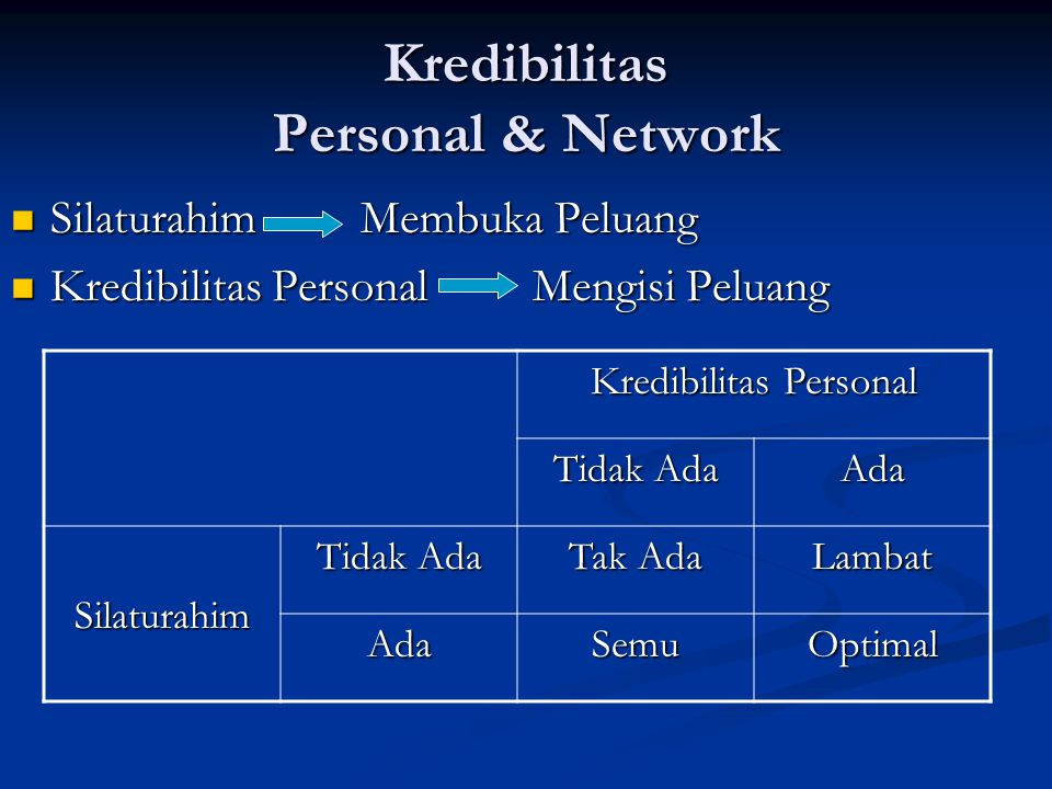 Kredibilitas Personal & Network
