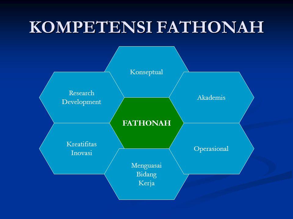 KOMPETENSI FATHONAH FATHONAH Konseptual Research Akademis Development
