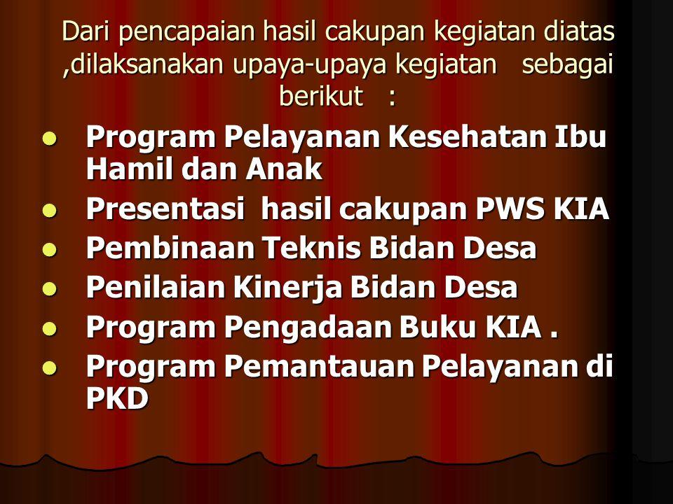 Program Pelayanan Kesehatan Ibu Hamil dan Anak