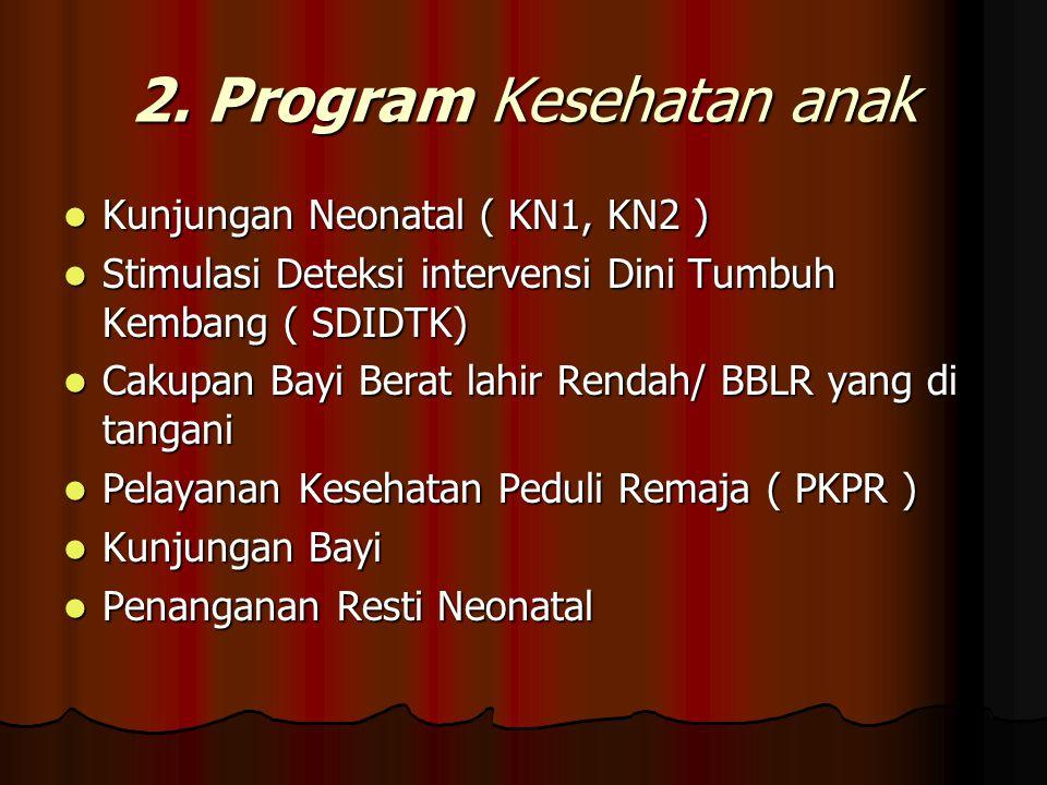 2. Program Kesehatan anak