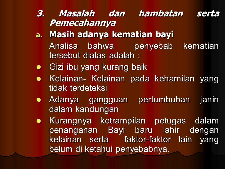 3. Masalah dan hambatan serta Pemecahannya