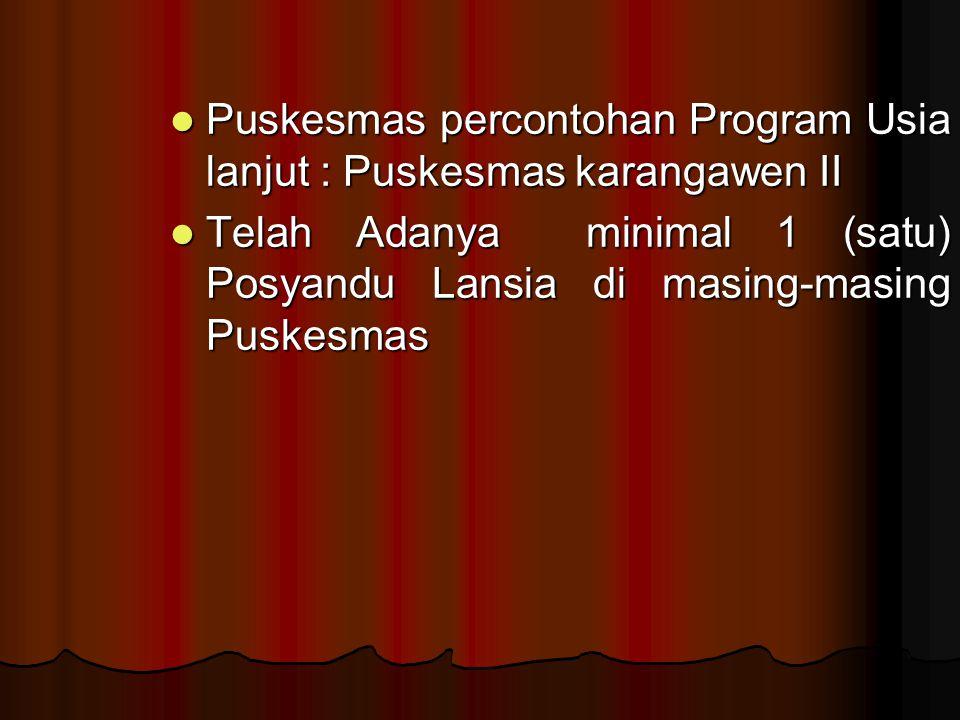 Puskesmas percontohan Program Usia lanjut : Puskesmas karangawen II
