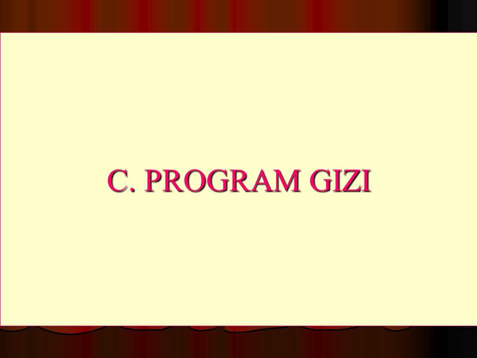 C. PROGRAM GIZI