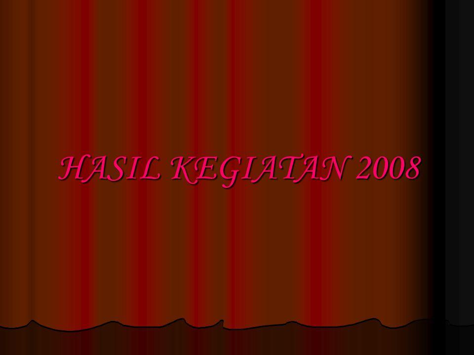 HASIL KEGIATAN 2008