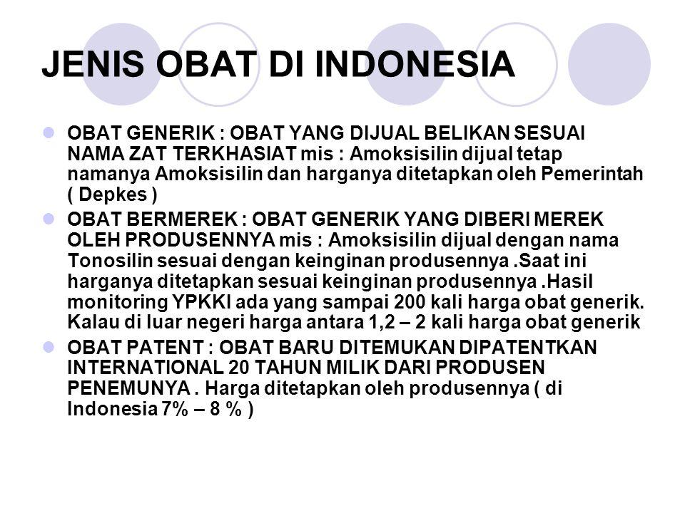 JENIS OBAT DI INDONESIA