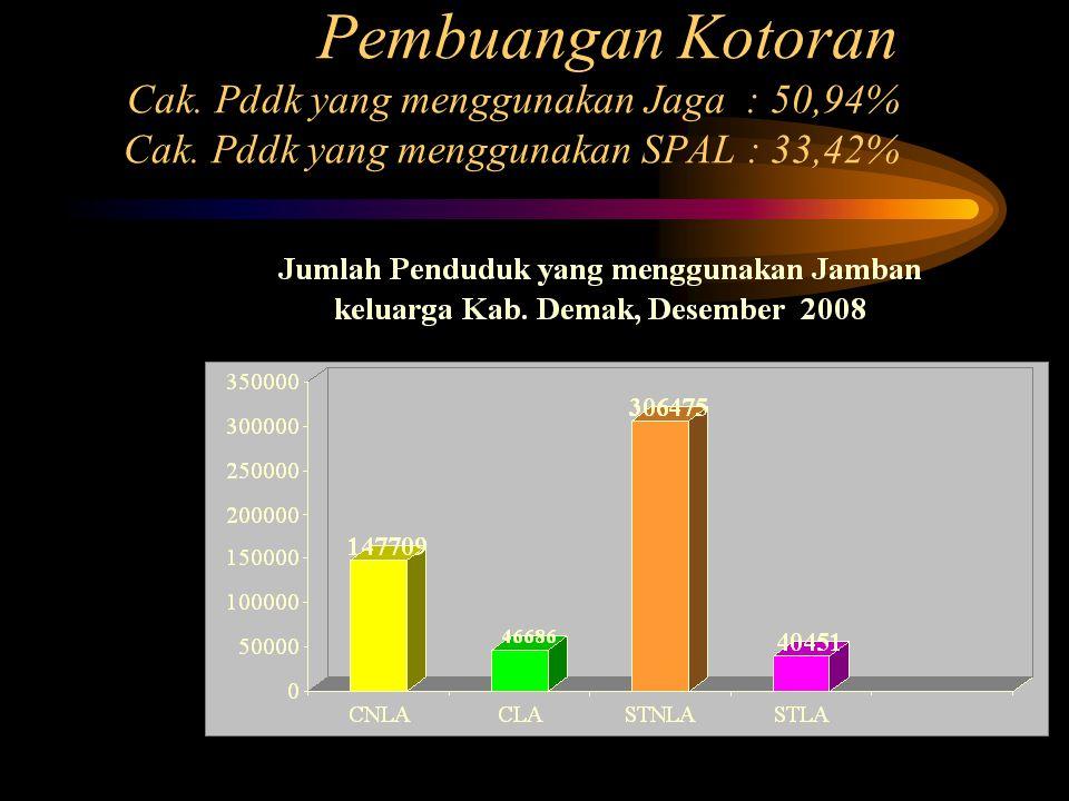 Pembuangan Kotoran Cak. Pddk yang menggunakan Jaga : 50,94% Cak